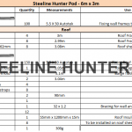 Sample list of materials provided with DIY backyard pod kit